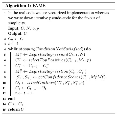 Algorithm overview. For details please refer to the paper.